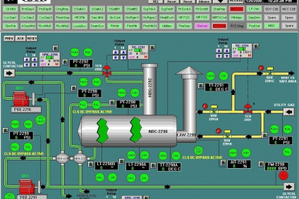 DCS/SCADA & CONTROL SYSTEMS ENGINEERING
